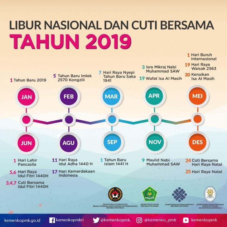 Jadwal Libur Nasional dan Cuti Bersama 2019